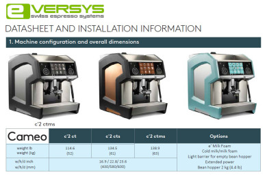 Eversys is a Swiss based company